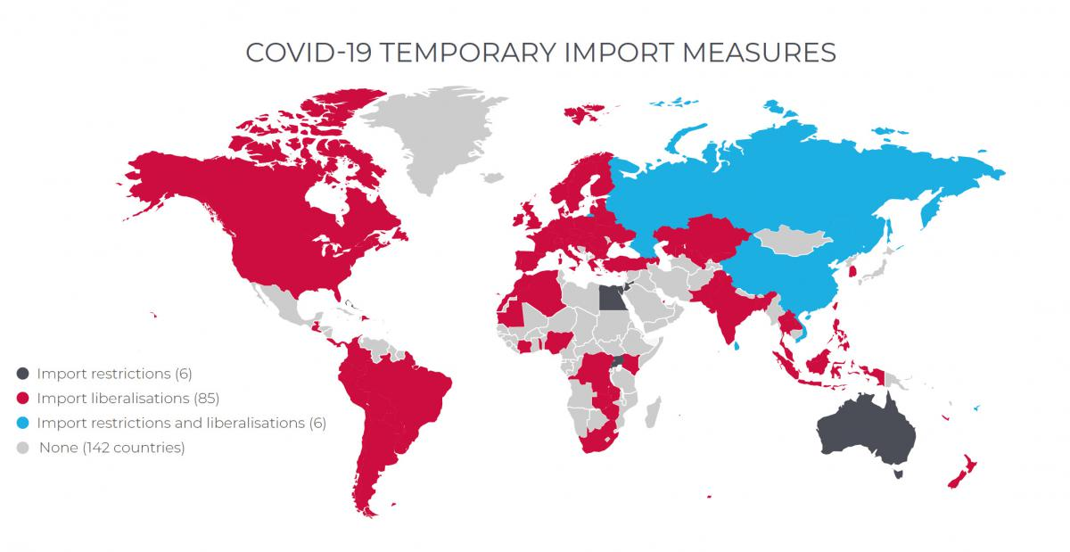 RSFL Covid-19 Temporary Import Measures